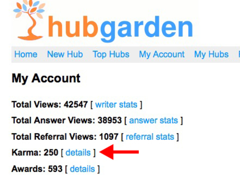 Hubgarden Karma