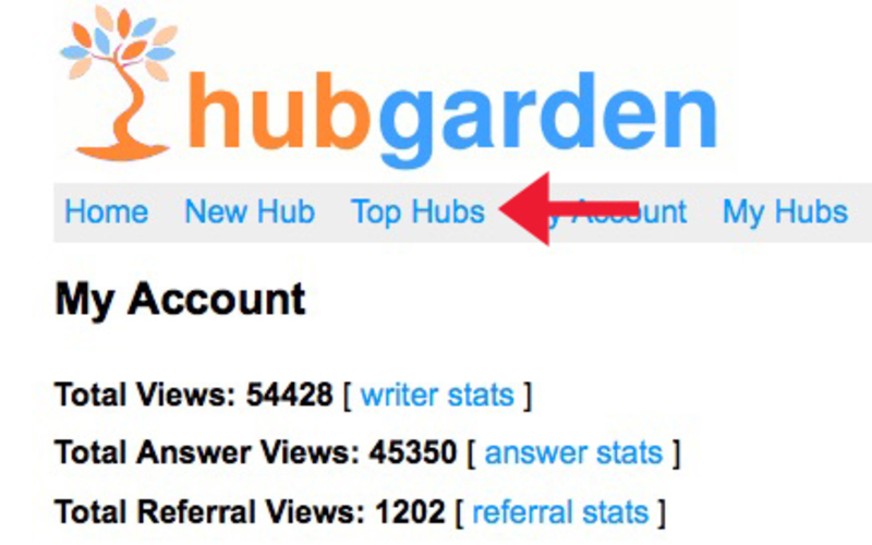 Hubgarden Top Hubs